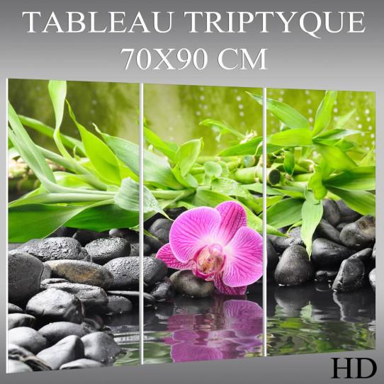 Triptyque Forex Zen